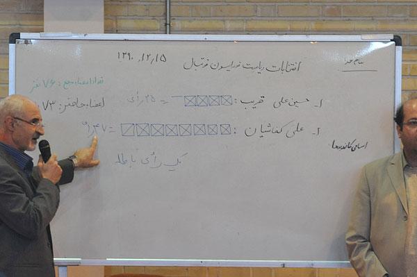 تابلوی اعلام نتایج انتخابات فدراسیون فوتبال که نشان داد علی کفاشیان دوباره رئیس این فدراسیون خواهد بود.
